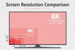 4K-Resolution-Comparison